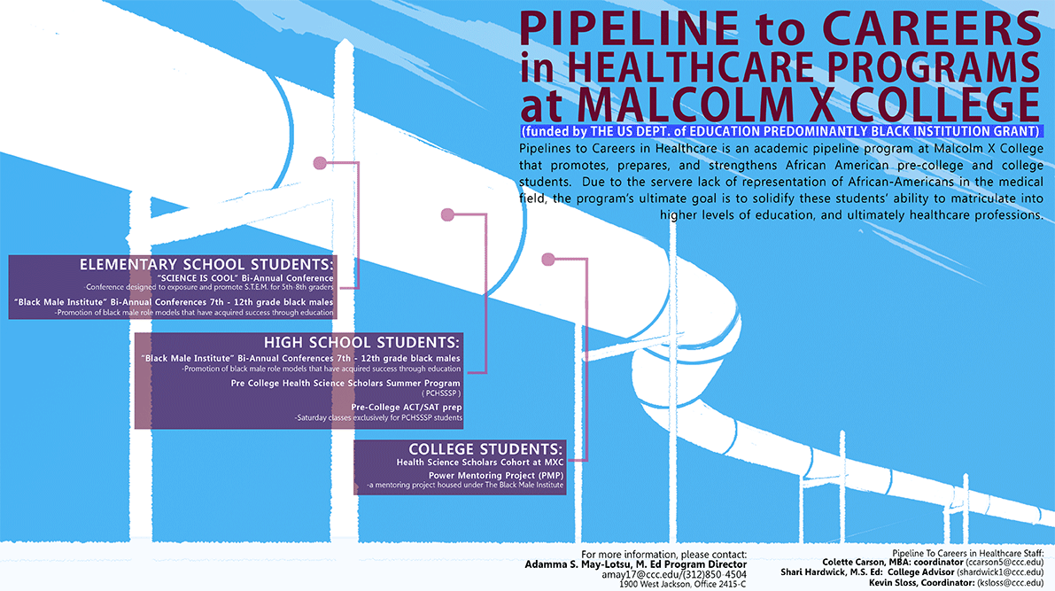 City Colleges Of Chicago Malcolm X Pbi Pipeline To Careers In
