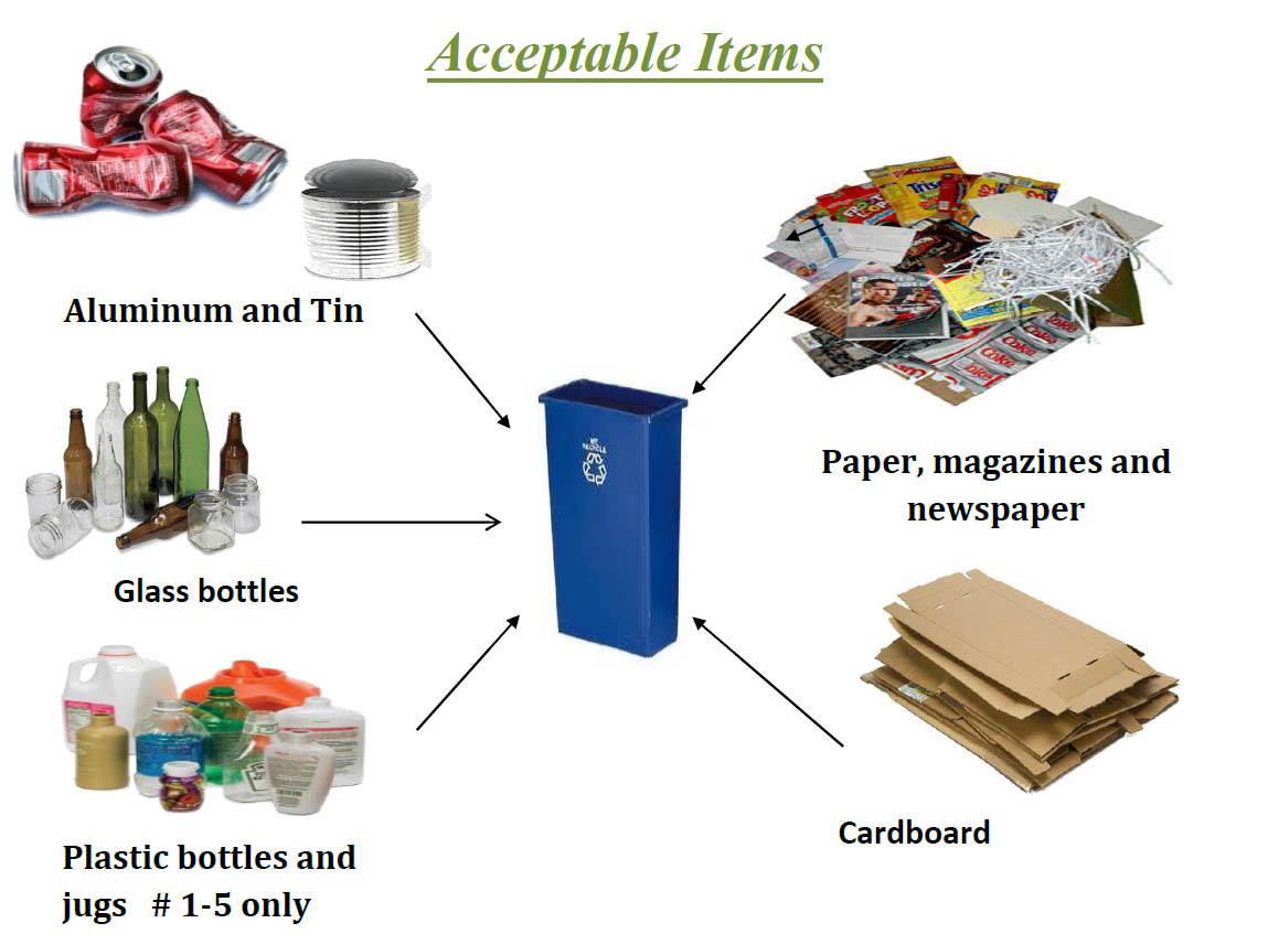 acceptable items recycling.png
