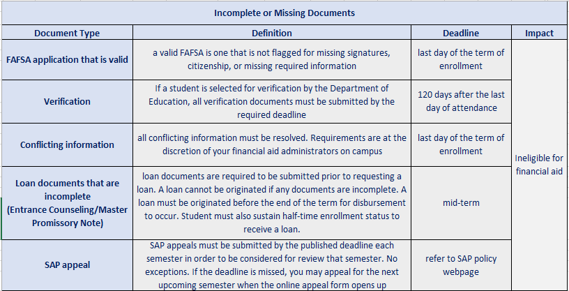 FA Missing Documents 5.PNG